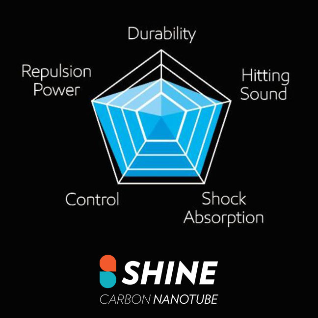 Ultra Shine Badminton String | Shine Titan - Always Have A Gift For You